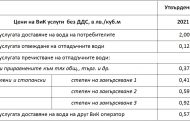 """""""ВиК"""" ЕООД-Стара Загора обявява нови цени на водата от 1 януари 2021 г."""