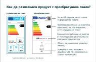 Прилагат нови енергийни етикети върху стоки в ЕС