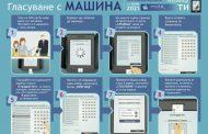 В община Стара Загора ще се проведе пробно гласуване
