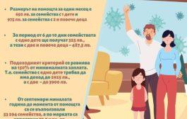 Родителите на деца до 14 години, които учат дистанционно, получават подкрепа от държавата