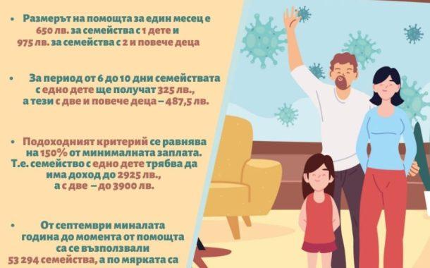 Кандидатстването за помощ за родители на деца в онлайн обучение става по облекчен ред